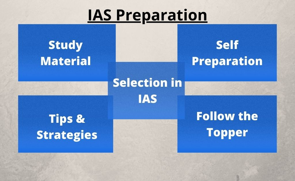 Top Telegram channels for UPSC and IAS preparation July 2021 Best Telegram channels for UPSC and IAS preparation July 2021